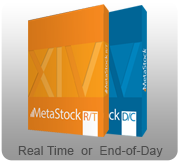 MetaStock Products